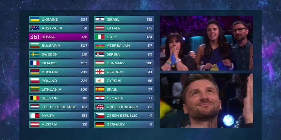 eurovision-2016-voting-screen-final-result