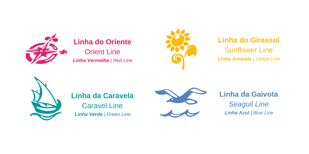 Eurovision Lisbon 2018 Guide To Eating Drinking Getting Around